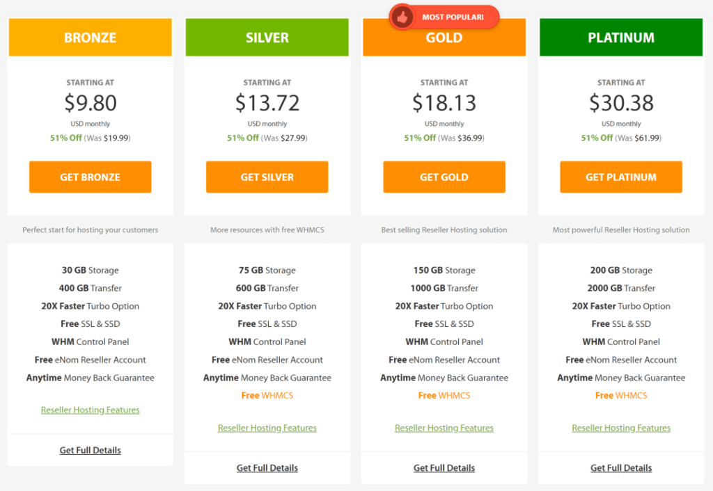 A2 Reseller Hosting Pricing