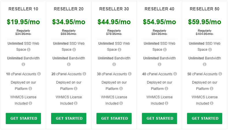 GreenGeeks Reseller Hosting Pricing