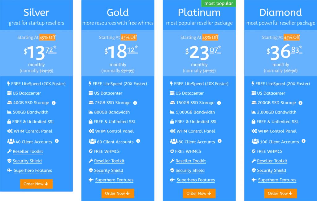 NameHero Reseller Hosting Pricing